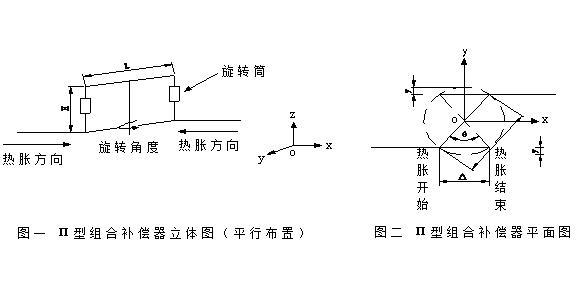 BDXB型旋转补偿器安装使用说明